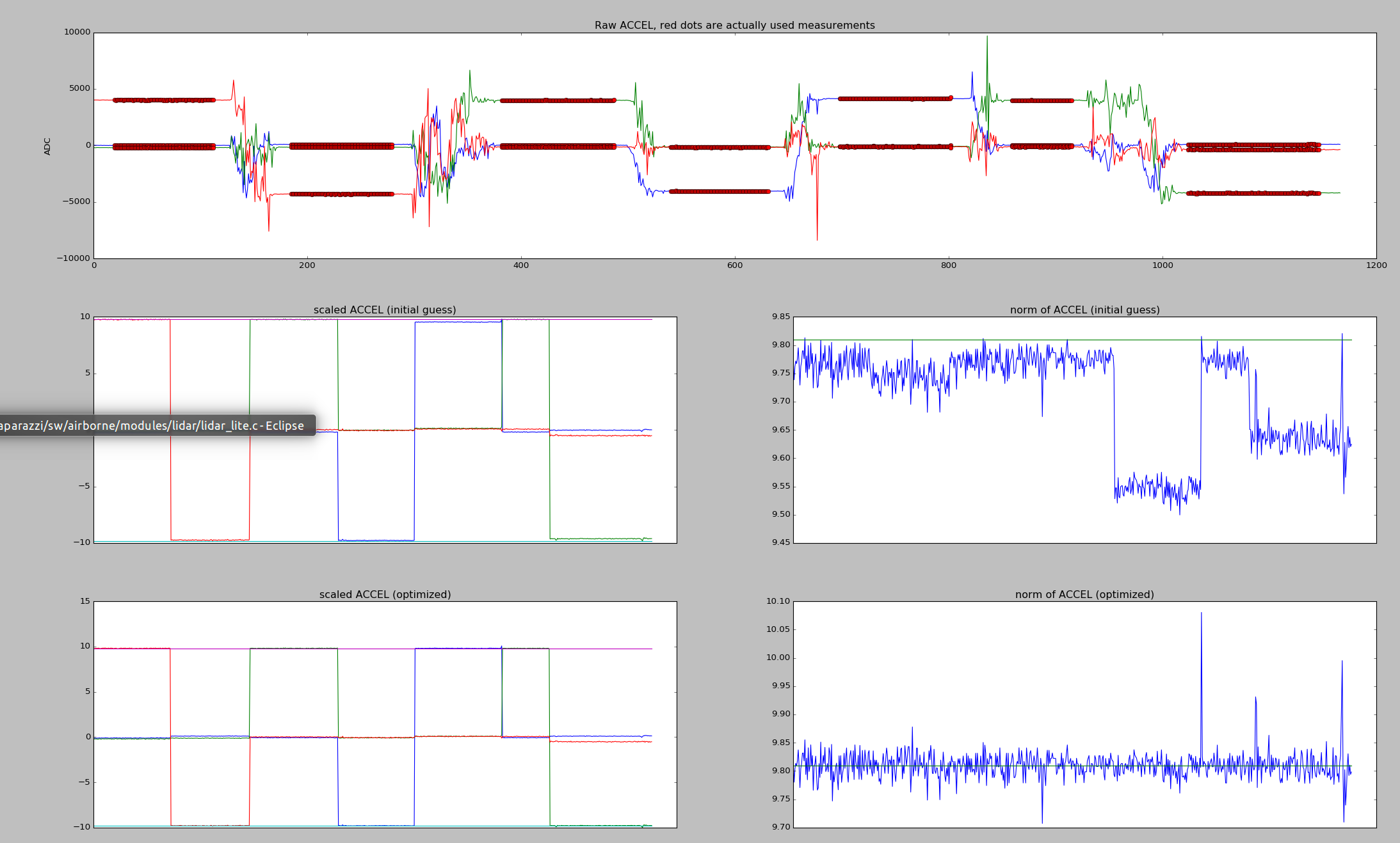 Accelerometer calibration results