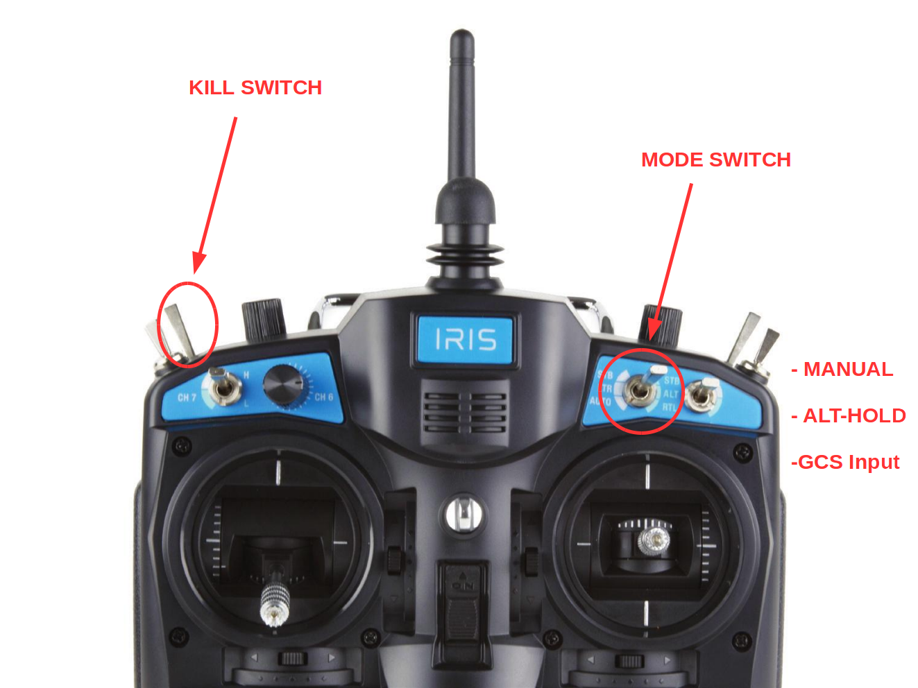 RC switches